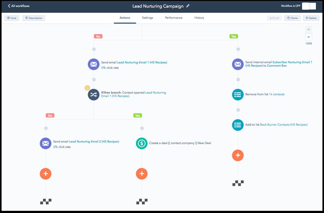 HubSpot interface screenshot